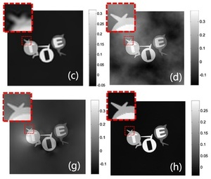 How to estimate the intensity derivative (dI/dz) optimally?